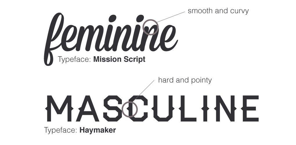 Leveraging Stereotypes in Design: Masculine vs  Feminine